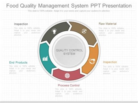 presentation templates for quality powerpoint templates quality control gallery powerpoint