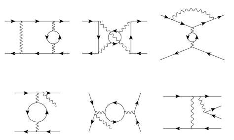 dipartimento di fisica pavia dipartimento di fisica universit 224 di pavia