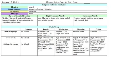 15 best images about lesson plan templates on pinterest