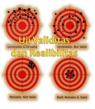 Reliabilitas Dan Validitas Saifudin Azwar uji validitas dan reliabilitas