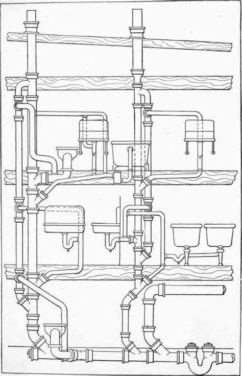 plumbing test diagrams plumbing free engine image for