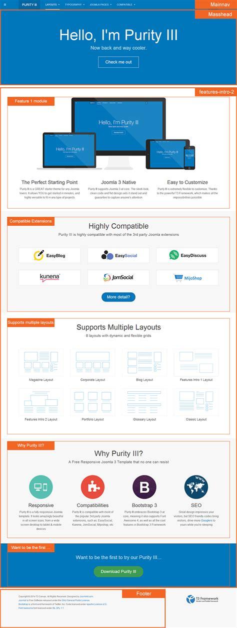 template joomla structure unusual website structure template contemporary resume