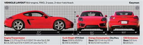 motor trend classic magazine new cars car reviews 2014 porsche cayman dimensions photo 389