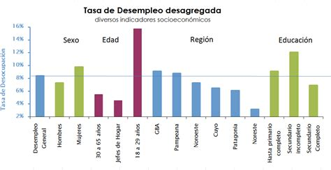 fondo de desempleo 2016 fondo de desempleo argentina 2016 programas de protecci