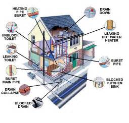 Plumbing House plumbing problems home plumbing problems