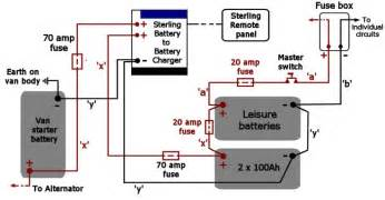 12 volt wiring diagram cer stuff