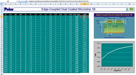 excel gui layout pcb stack up design controlled impedance calculators pcb