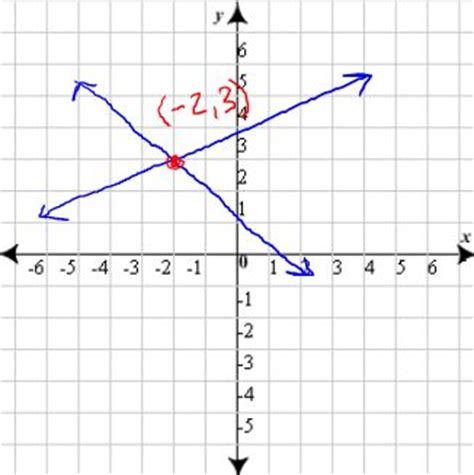 inter section intersection in math definition symbol study com