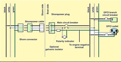 power pole shallow water anchor wiring diagram