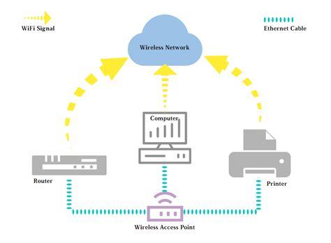 atlas winch solenoid wiring diagram wiring diagram