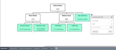 interactive flowcharts interactive flowchart edgrafik