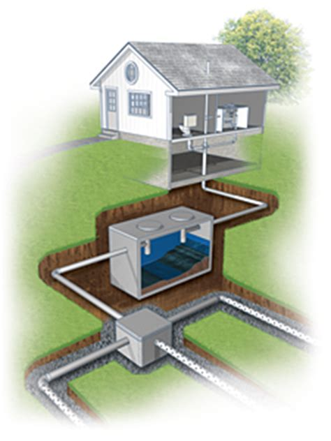 home design story washing machine your wastewater system where does your washing machine