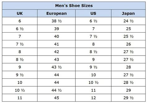 mens shoe width shop abroad with these clothing size conversion charts