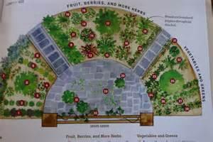 73 ways to design food gardens