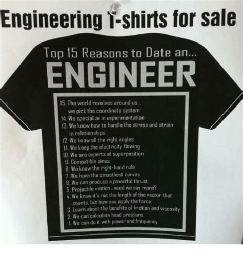 5 Reasons To Not Date by 25 Best Memes About Dating An Engineer Dating An