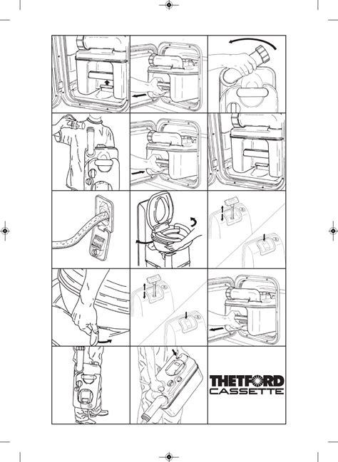 thetford c200 toilet handleiding handleiding thetford c200 pagina 2 van 36 dansk