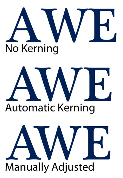 What Is Kerning Creative Market