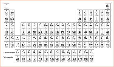 printable periodic table 2017 color printable periodic table 2017 brokeasshome com