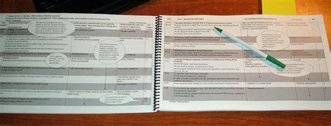 lesson plans for picture books lesson planning book for ccss by s planning partner