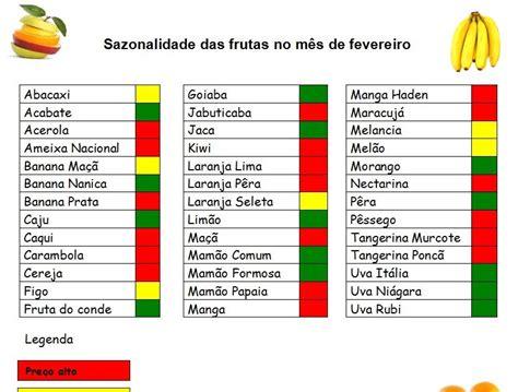 como saber qual a penso de alimentos para filhos em portugal o saber da nutri 231 227 o qual comprar frutas em fevereiro
