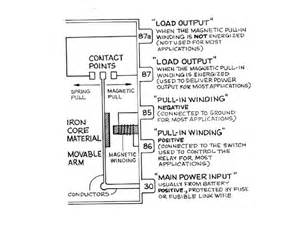 87 and 87a relay wiring diagram get free image about wiring diagram