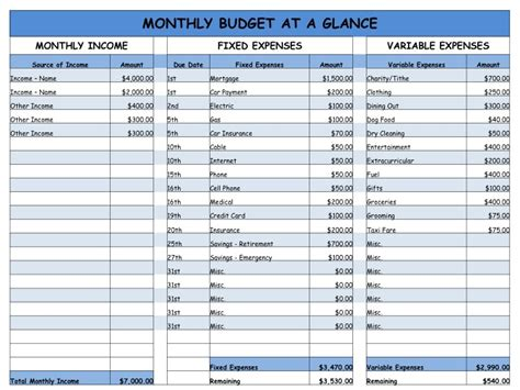 Home Monthly Budget Spreadsheet by Monthly Household Budget Worksheet Calendar Template 2016