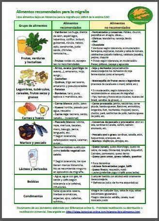 dieta  trigliceridos alimentos prohibidos  lista de alimentos  bajar los triglic  ridos