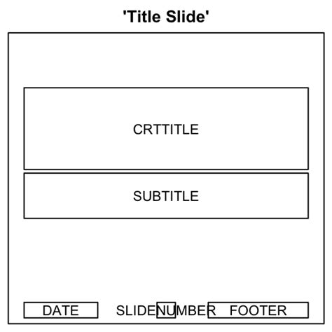 slide layout wikipedia create and format powerpoint documents from r software