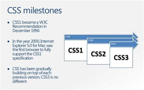 css layout using percentages web design history from cyberpunks to ui ux