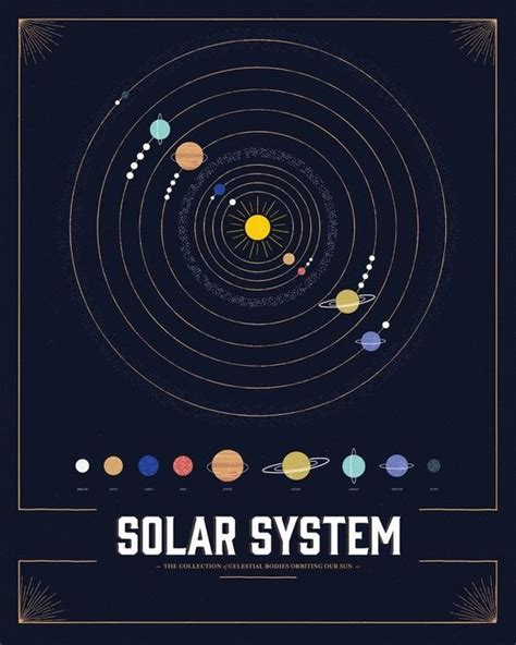 25 best ideas about solar system diagram on