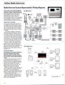 your site name vintage nutone intercom radio catalog 1992 nutone radio intercom door