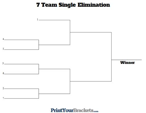 7 team seeded single elimination bracket printable