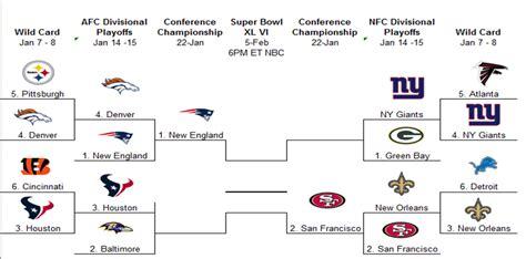 printable nfl playoff schedule 2014 dates printable nfl schedule 2014 autos post