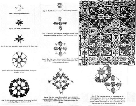 pattern language christopher alexander download christopher alexander pattern patterns gallery