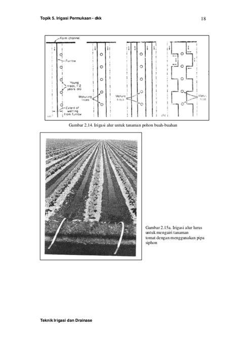 Pengukuran Teknik Sayuthi Dkk topik 5 kuliah irigasi permukaan dkk