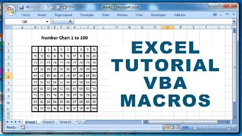 powerpoint vba tutorial pdf computer institute in bilekhahalli bannerghatta road