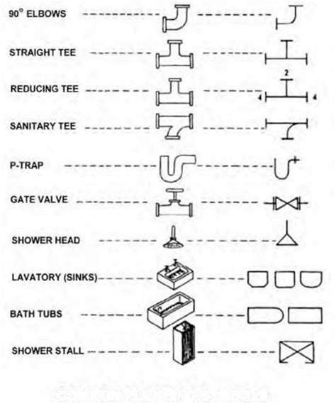 general layout meaning blueprint general meaning images blueprint design and