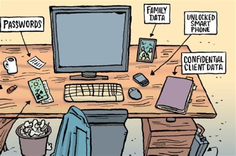 Clear Desk Policy by Clean Desk Policy Www Imgkid The Image Kid
