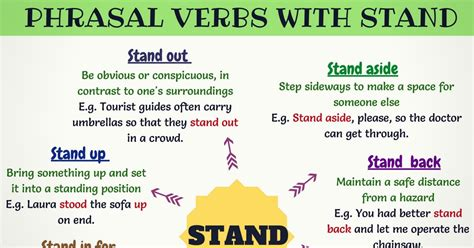27 useful phrasal verbs with make with meaning and 23 phrasal verbs with stand with meaning and exles