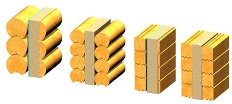 teknologi palmatin wooden houses