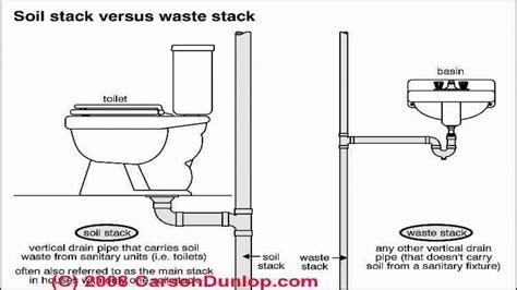 plumbing toilet diagram toilet plumbing diagram toilet drain pipe diagram house