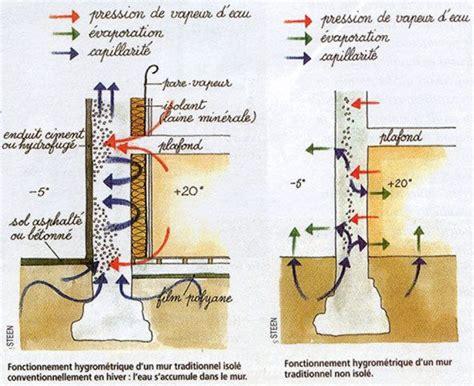Isolation Thermique Mur Intérieur 833 by Les 25 Meilleures Id 233 Es De La Cat 233 Gorie Isolation Mur En