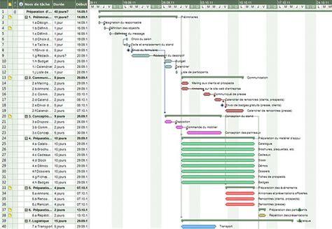 logiciel gestion de projet diagramme de gantt diagramme de gantt logiciel de diagramme de gantt