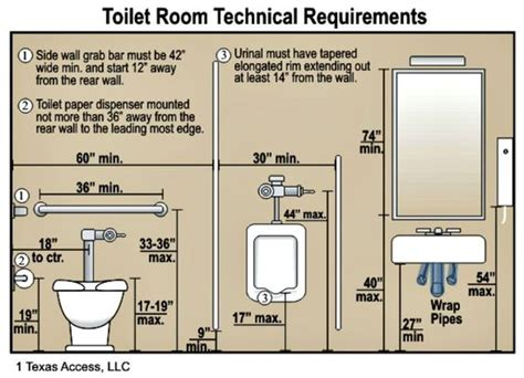 box layout height an ada compliant chart for height of bathroom fixtures