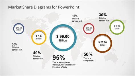 stock powerpoint templates global market powerpoint template slidemodel