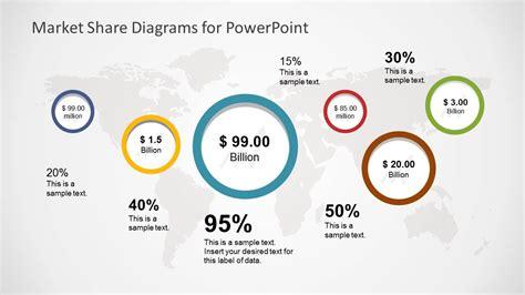 Global Market Share PowerPoint Template   SlideModel