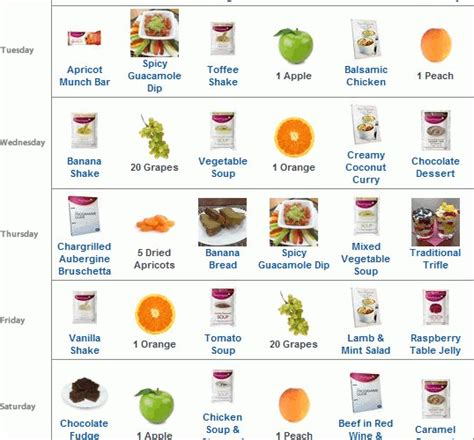best 7 day diet plan best diet solutions program