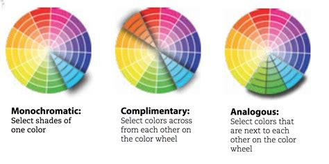 different color schemes color how to give your home a new color scheme