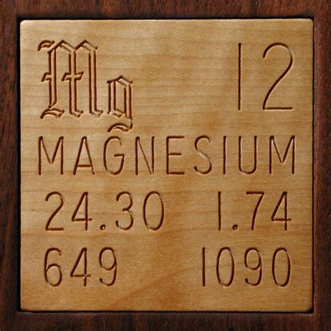 Magnesium On The Periodic Table by Burning Bulk Magnesium Rod