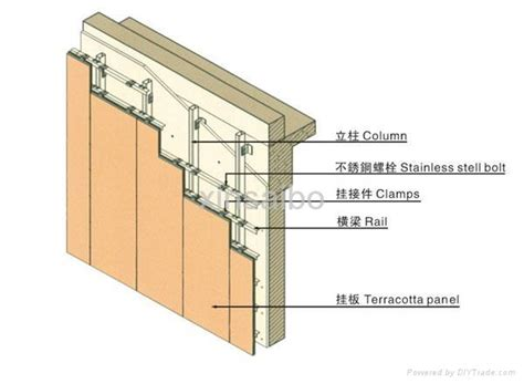 laminate sheets for walls